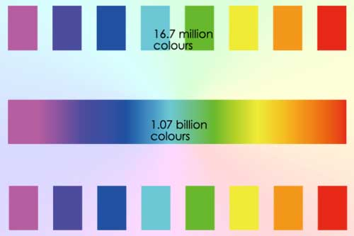 Телевизоры с глубиной цвета 10 бит