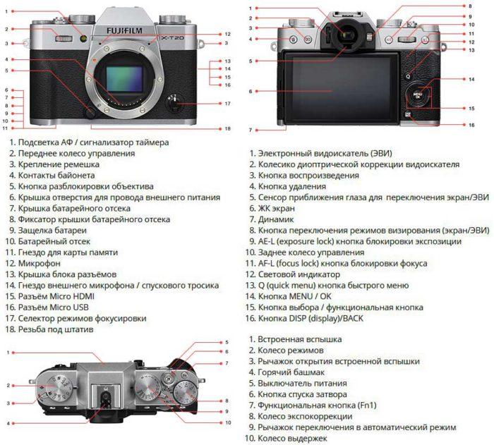 Fujifilm X-T20 управление