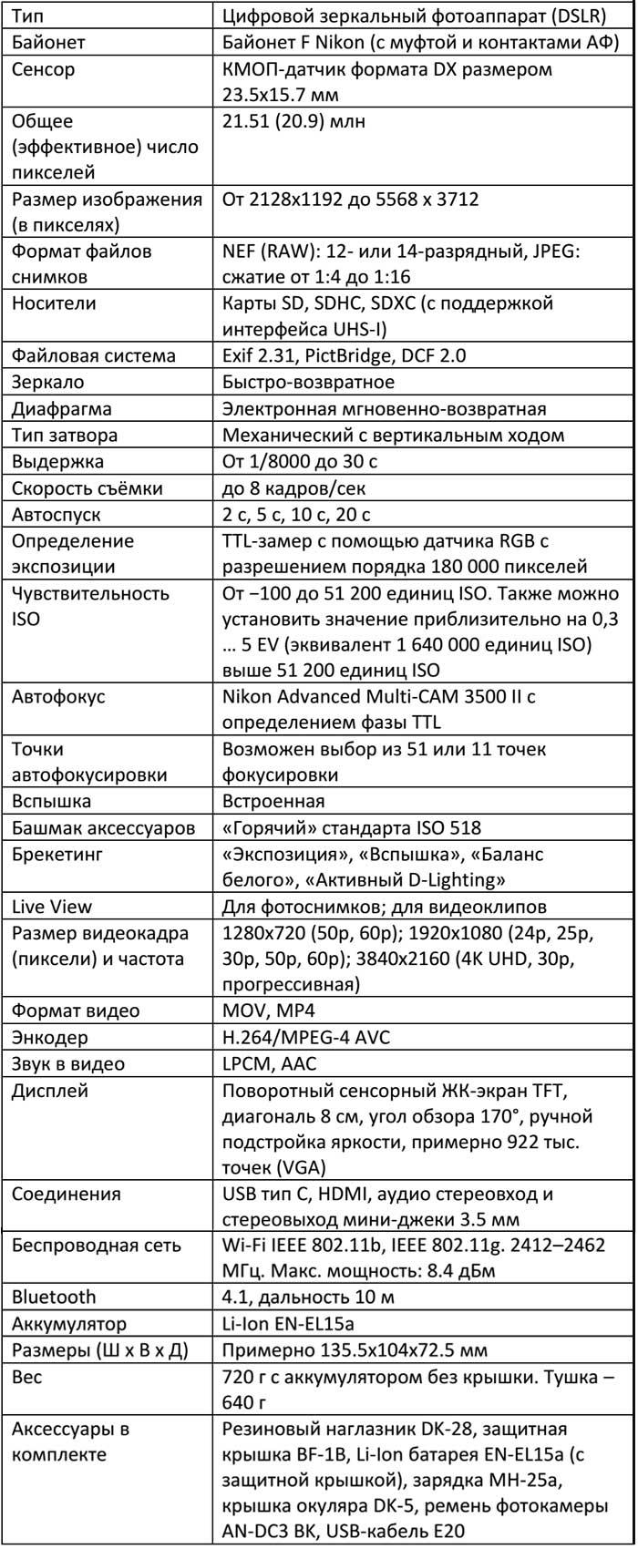 Характеристики D7500