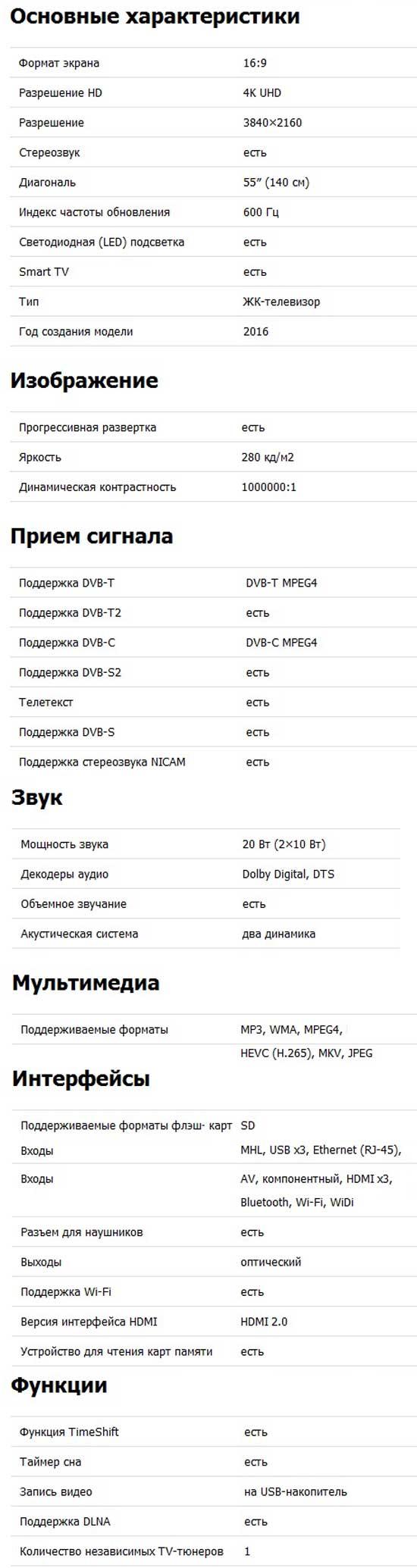 Характеристики CUF8462ES