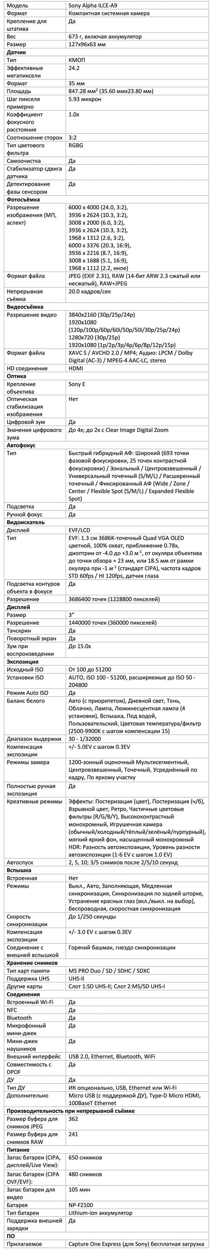 Характеристики Sony A9
