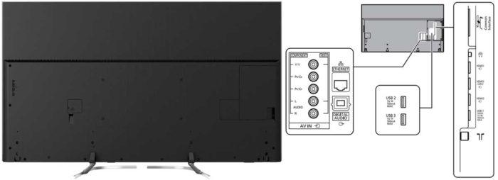 Panasonic EXR700 интерфейсы