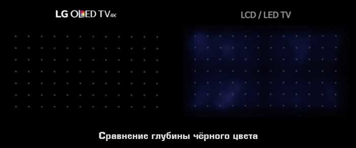 Светодиодное освещение OLED 4K