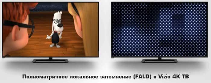 Локальное затемнение в телевизорах 4K UHD