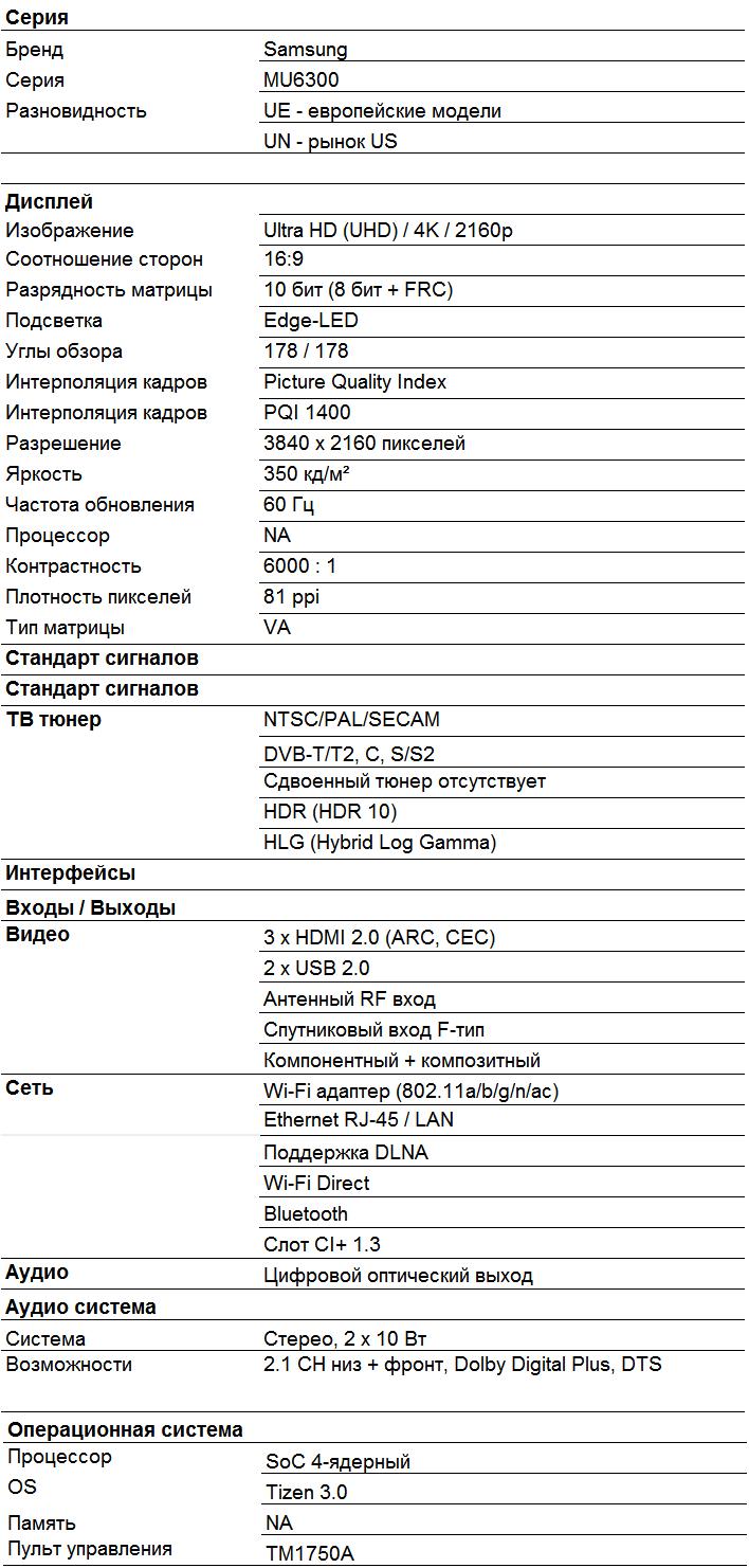 Характеристики MU6300