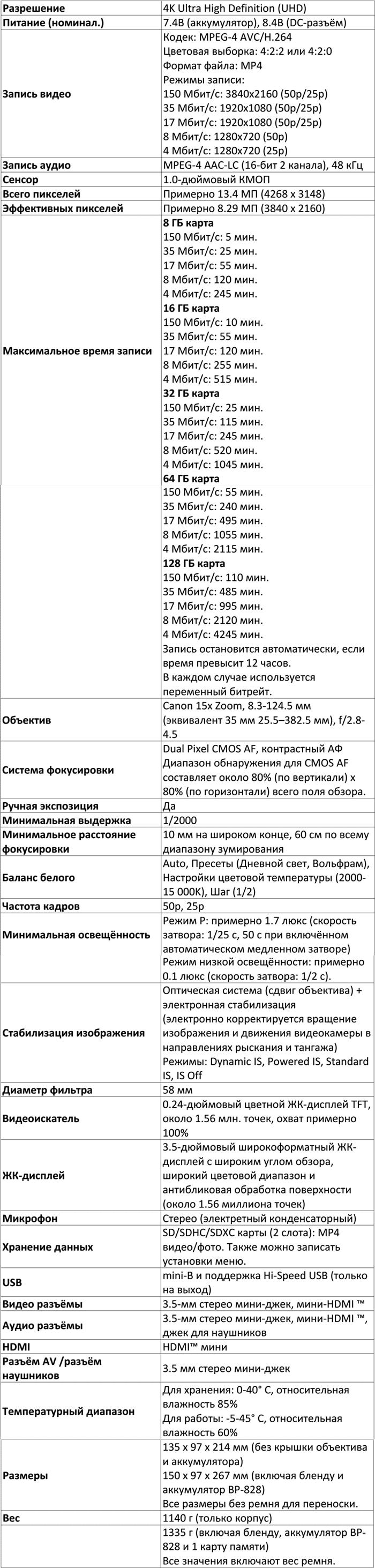 Характеристики Legria GX10