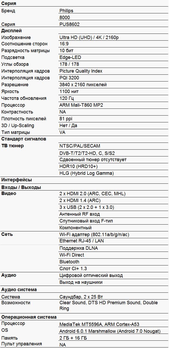 Характеристики PUS8602