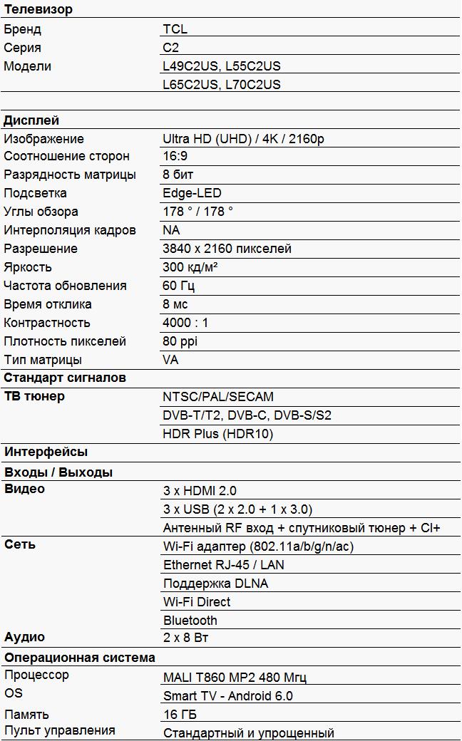Характеристики C2US