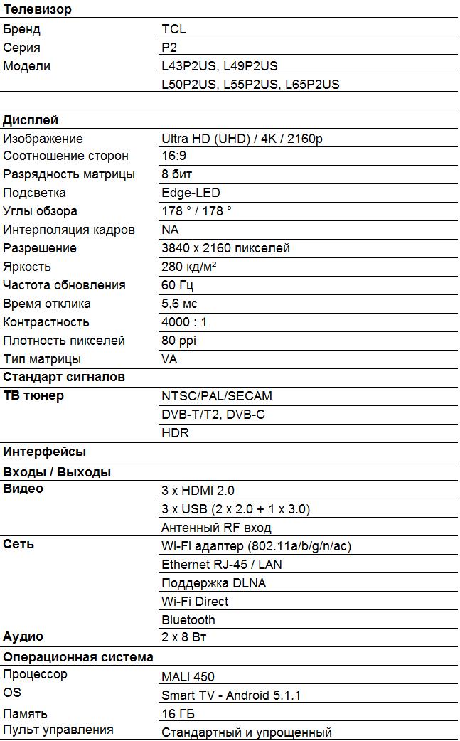 Характеристики P2US