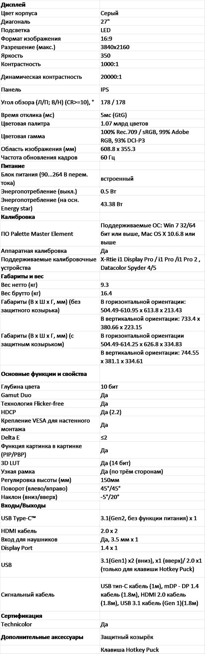 Характеристики BenQ SW271