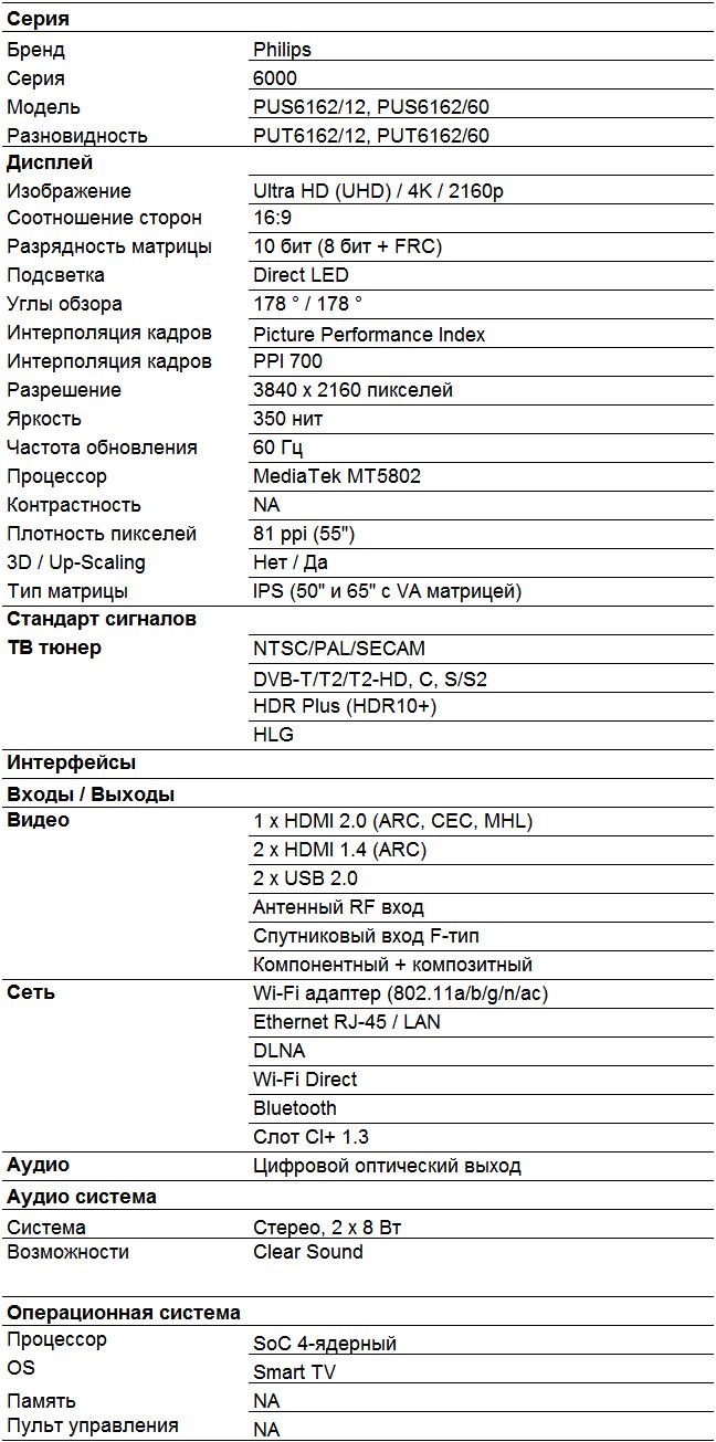 Характеристики PUS6162