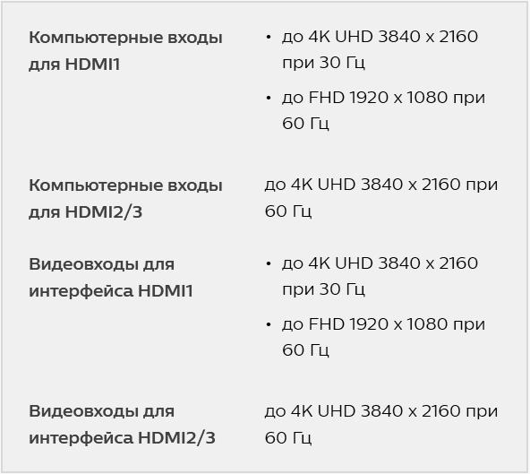 Philips PUS6162 режим работы портов