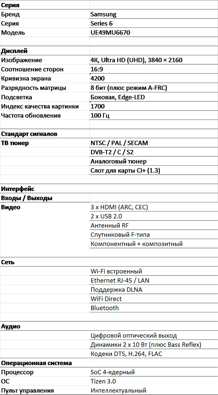 Характеристики MU6670U