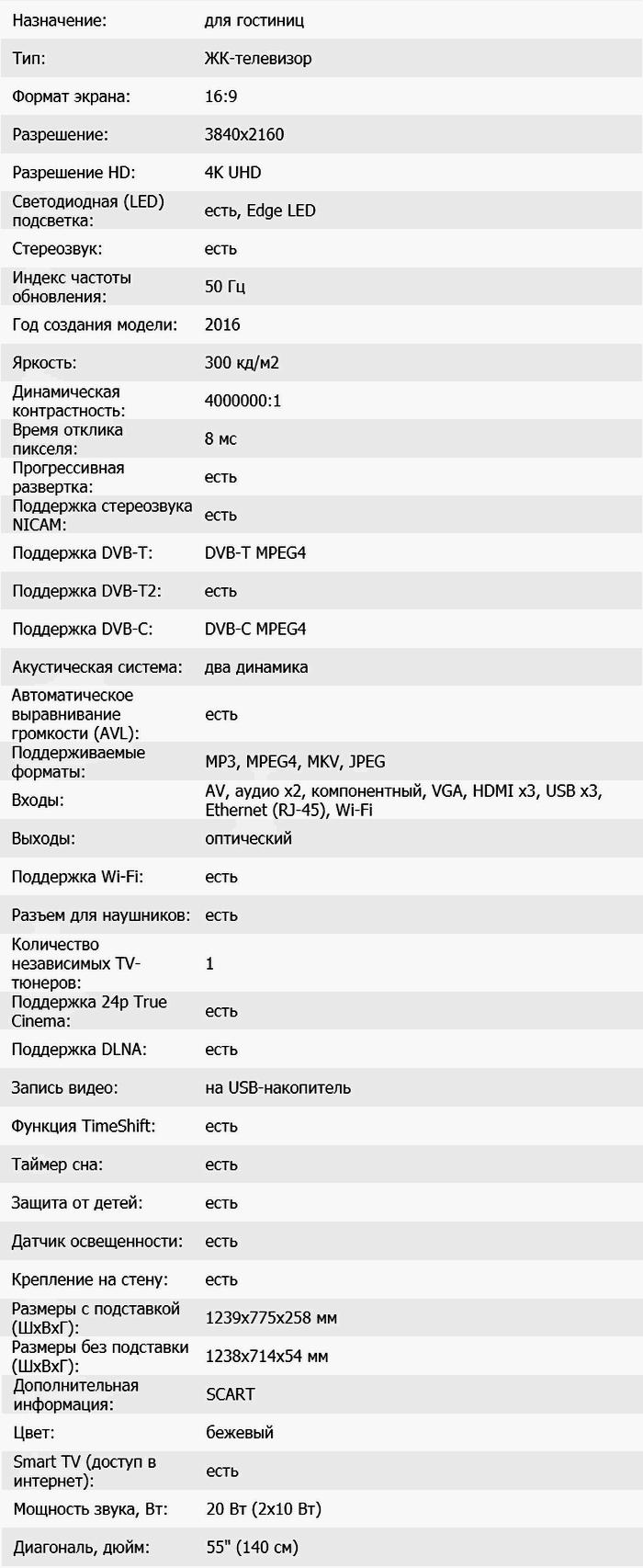 Характеристики U6500U