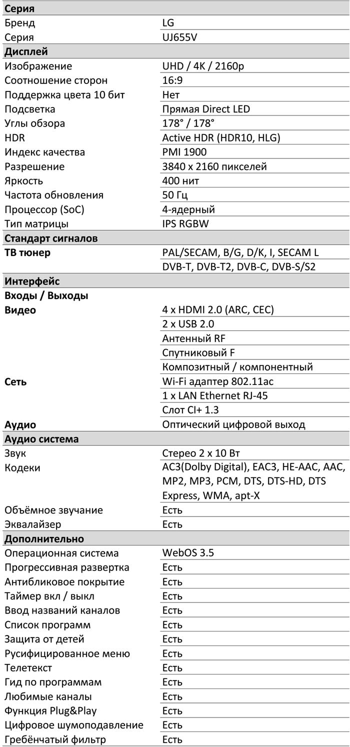 Характеристики UJ655V
