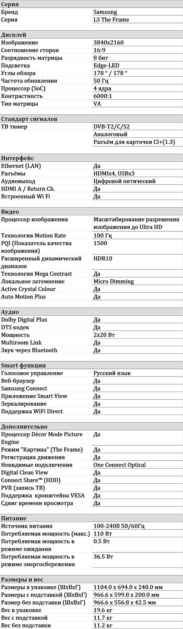 Характеристики LS003AU