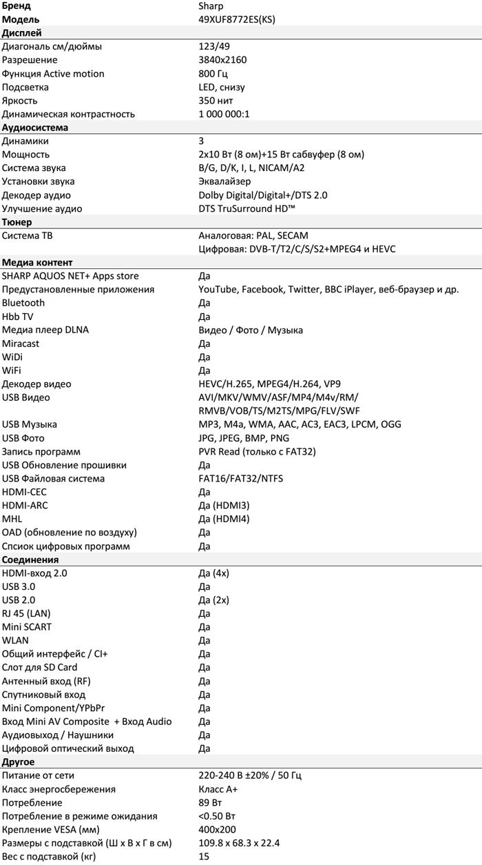 Характеристики 49XUF8772