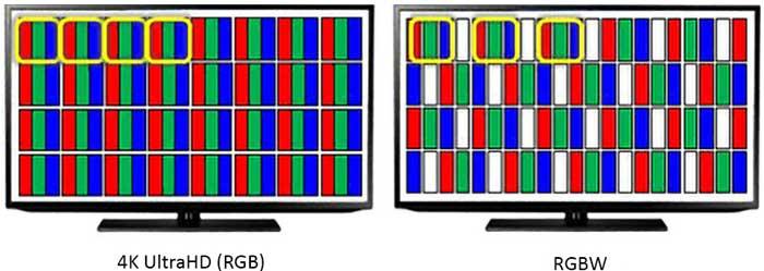 RGBW и RGB отличия