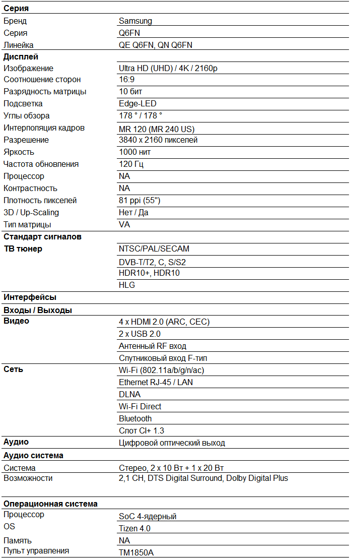 Samsung-Q6FN характеристики