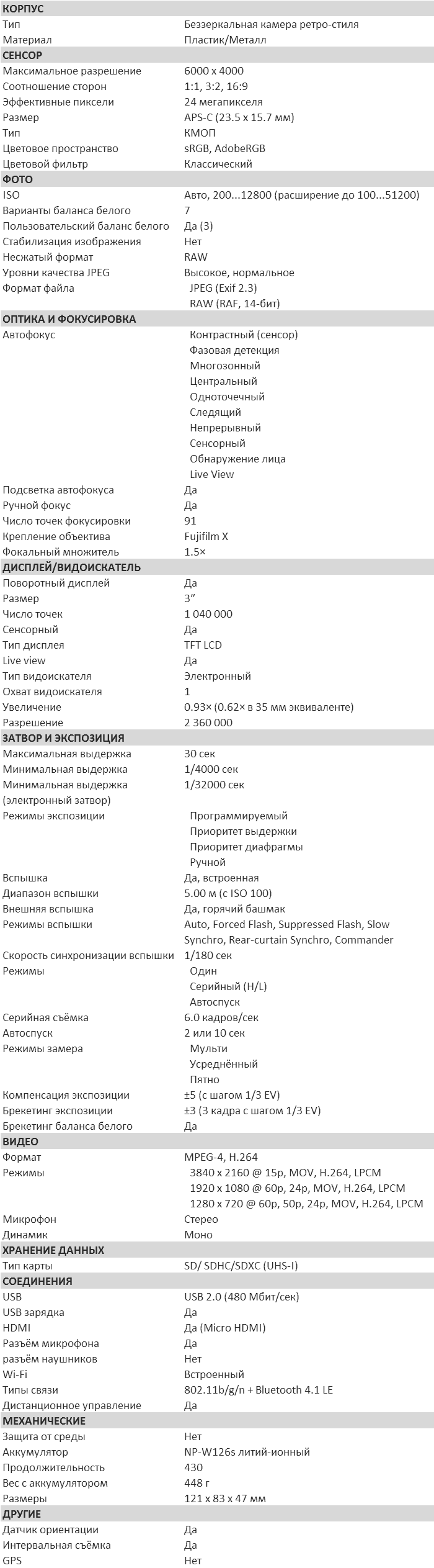 Характеристики X-T100