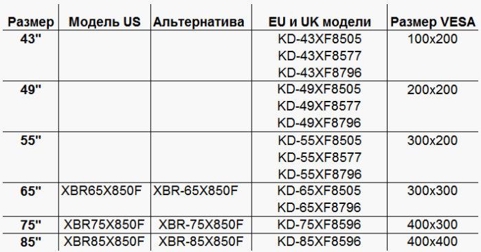 Серия XF85 на российском и европейском рынках