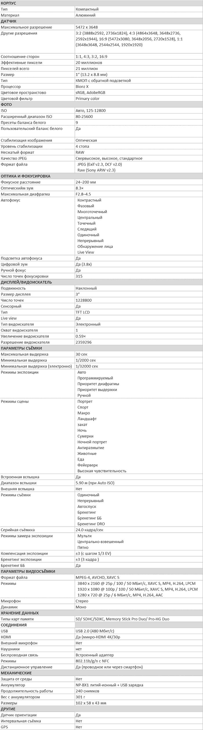 Характеристики RX100M6