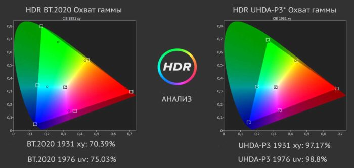 Panasonic FZR800 HDR