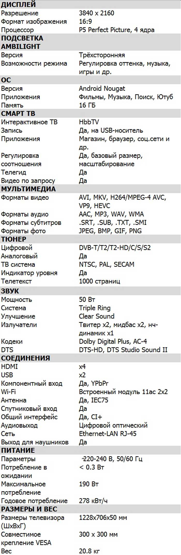 Характеристики OLED803