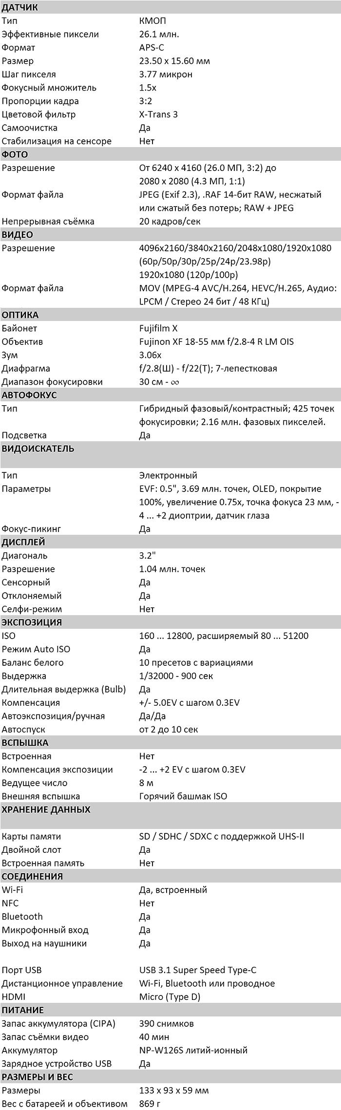 Характеристики X-T3