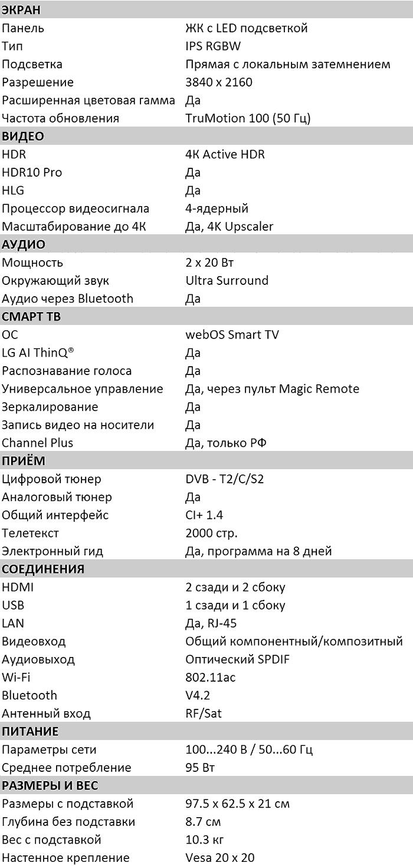 Характеристики UK6550