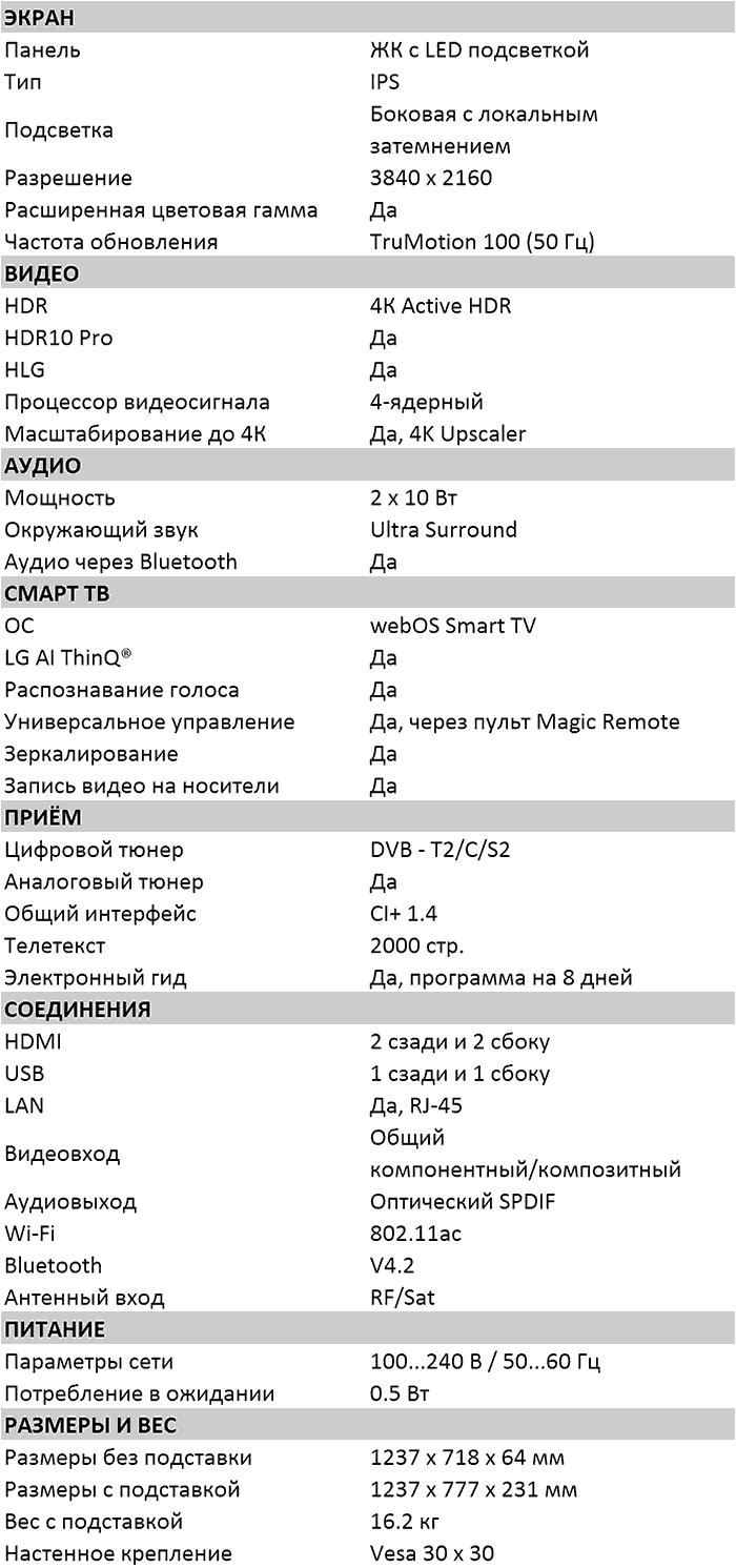 Характеристики UK6500