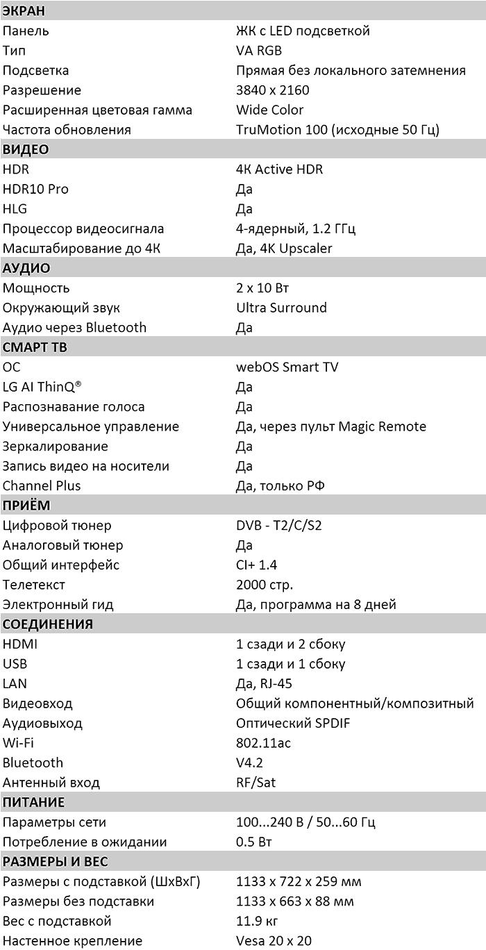 Характеристики 50UK6410
