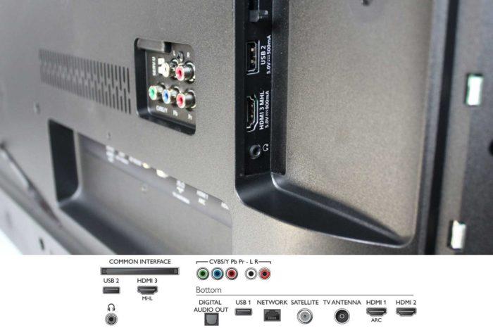Philips PUS6803 интерфейсы