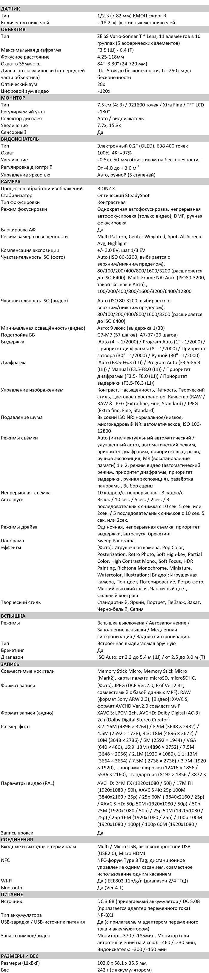 Характеристики HX99
