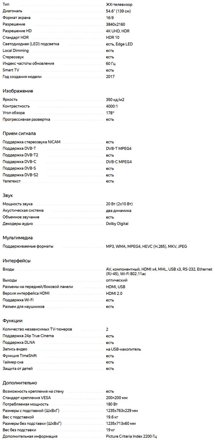 Характеристики N6800
