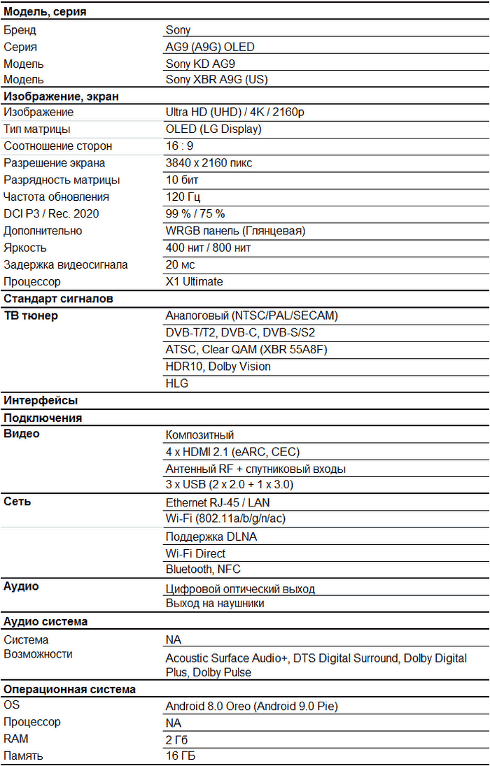 Характеристики AG9