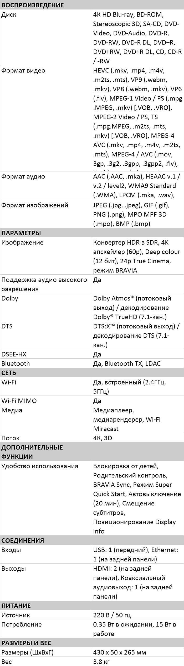 Характеристики X800M2