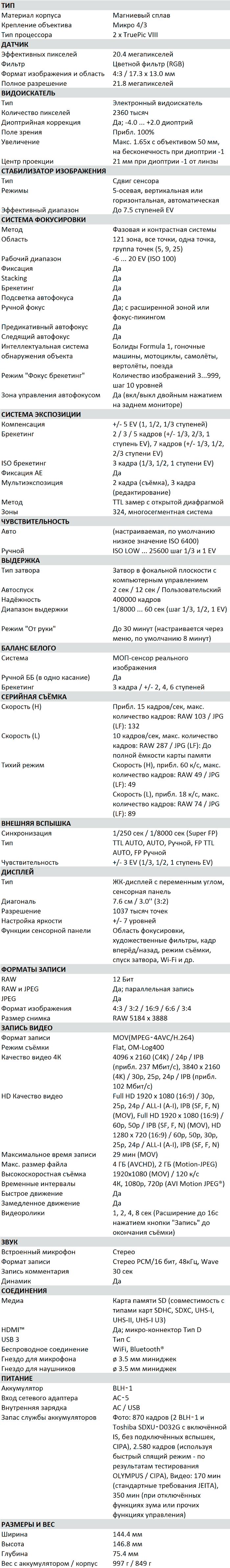 Характеристики E-M1X