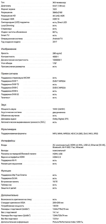 Характеристики TCL P6046