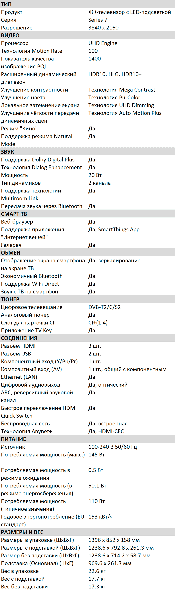 Характеристики RU7100