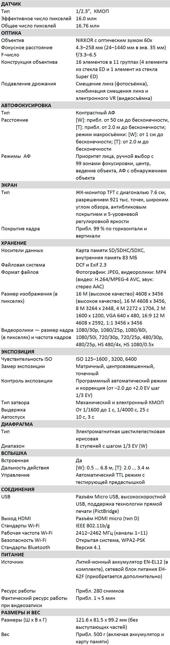 Характеристики Coolpix B600