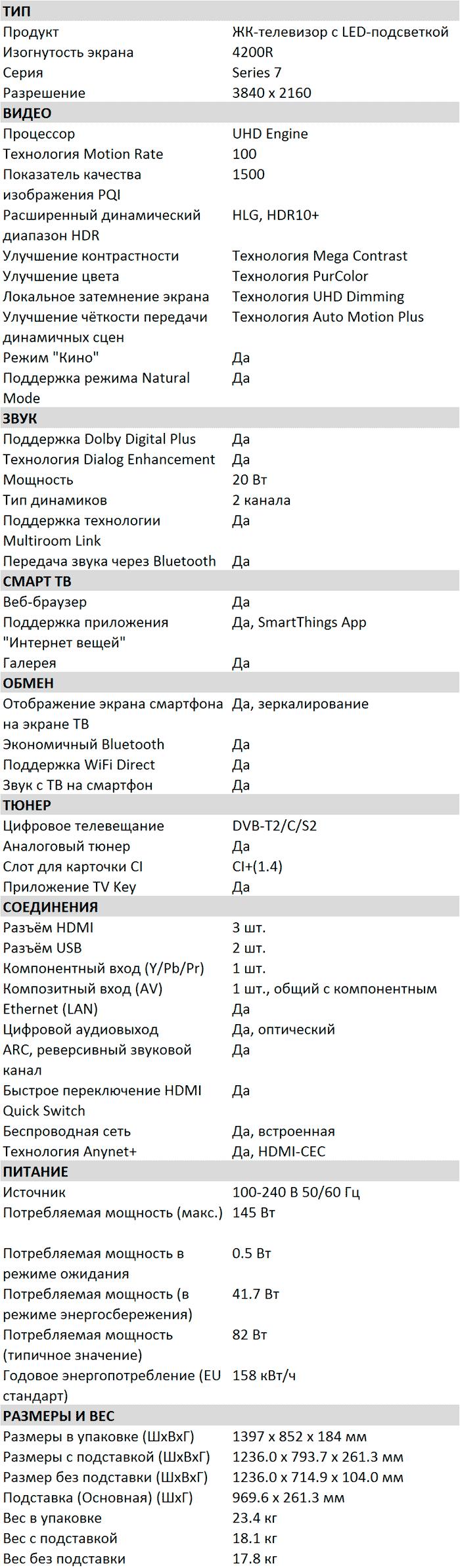 Характеристики RU7300U