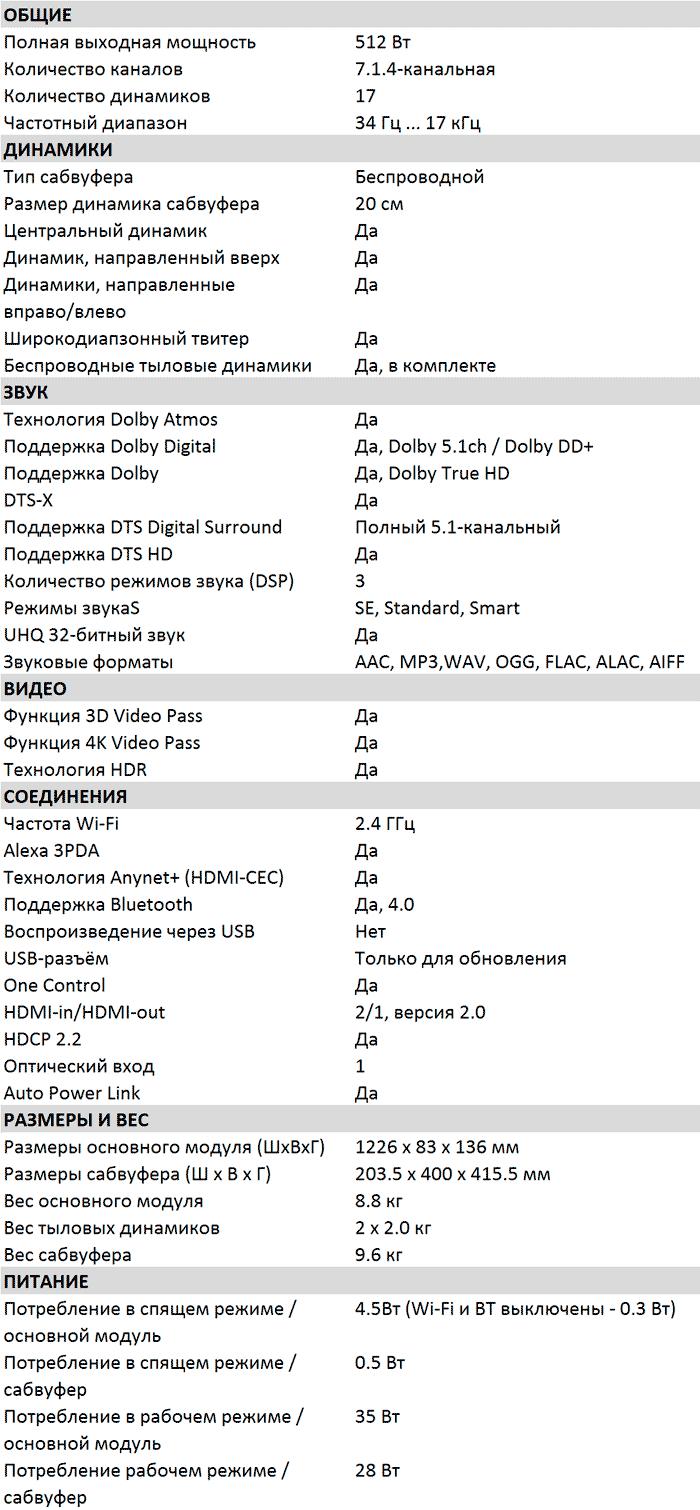 Характеристики HW-N950
