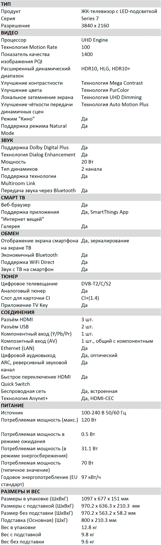 Характеристики RU7170