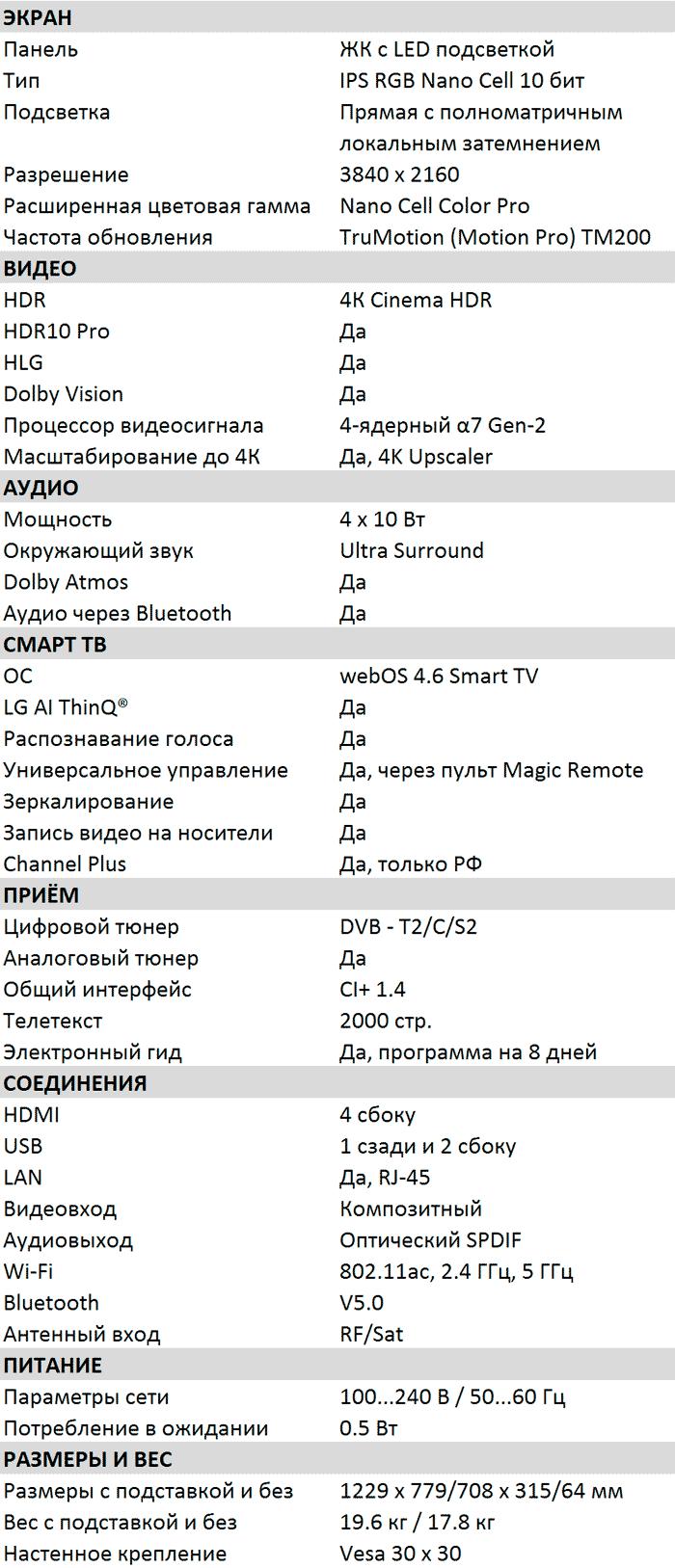 Характеристики SM9800