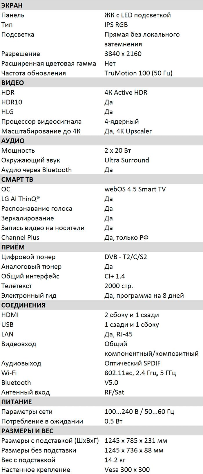 Характеристики UM7300