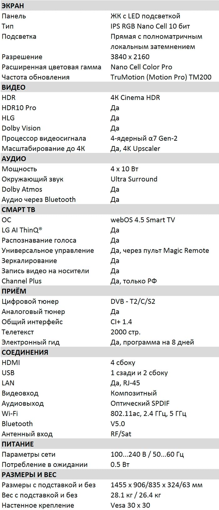 Характеристики SM9010
