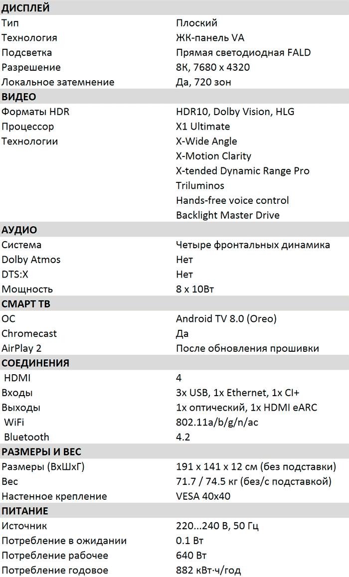 Характеристики ZG9