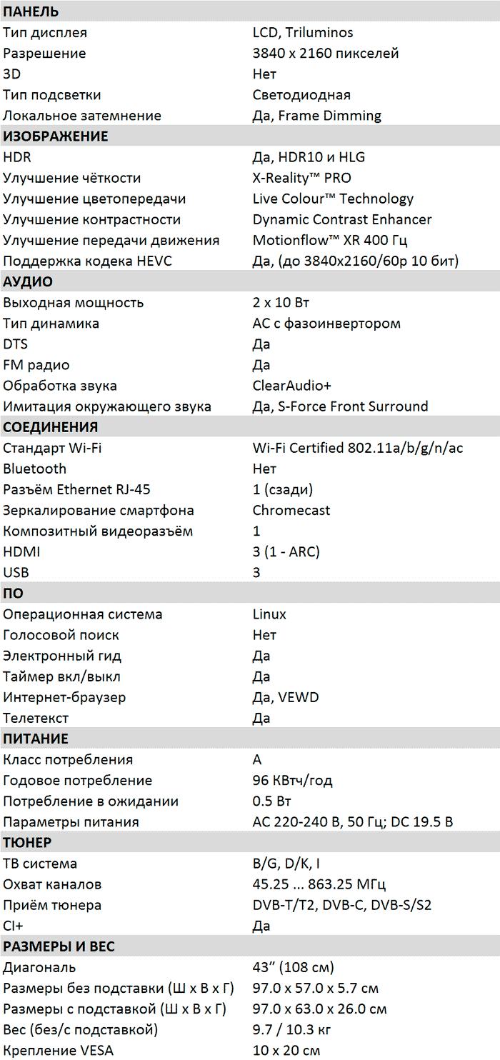 Характеристики XG7096