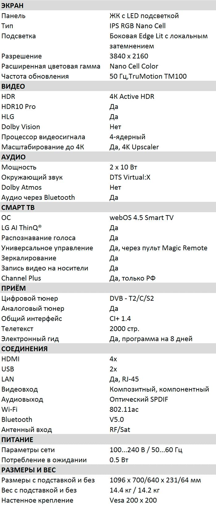 Характеристики SM8000